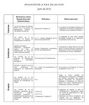 c1768-aplicacic393ndelanbaenlasccaa_pc3a1gina_1
